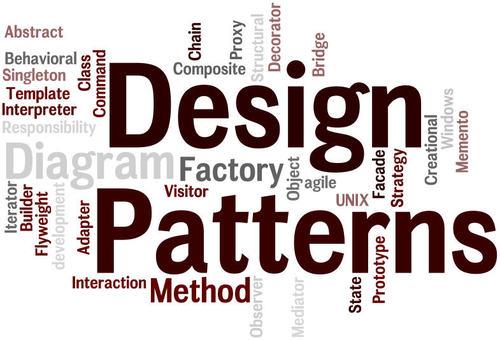 Design Patterns In Software Design Simplest Understanding Of Complex Programming Concepts